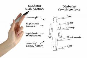 soins des pieds diabétique pédicure Jette Tubize